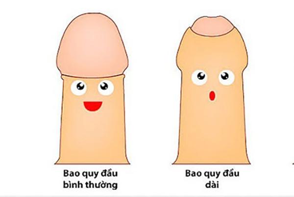 thuoc-boi-ngua-bo-phan-sinh-duc-nam